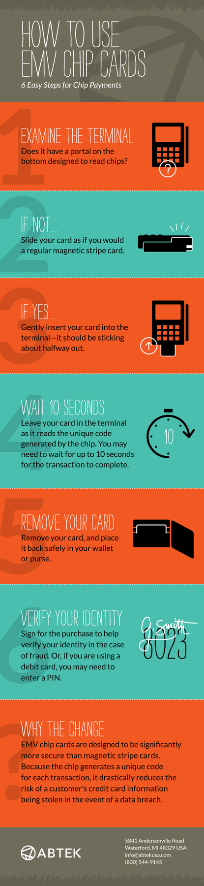 How to Use EMV Cards | Abtek
